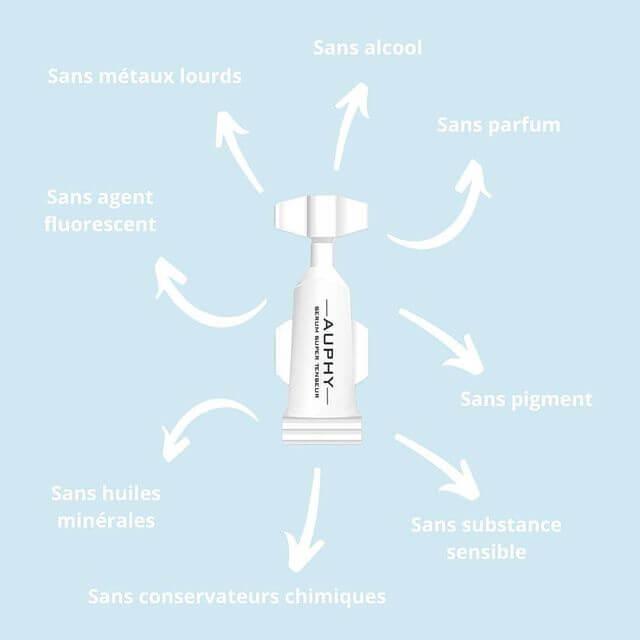 serum-naturel
